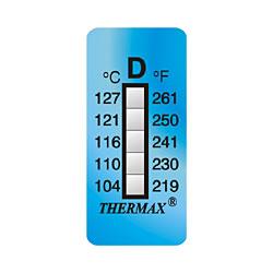 Irreversible 5 Niveles de Temperatura